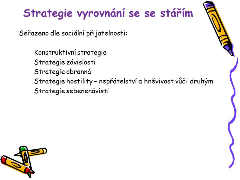 Strategie vyrovnání se se stářím Seřazeno dle sociální přijatelnosti: Konstruktivní strategie Strategie závislosti Strategie obranná Strategie hostili