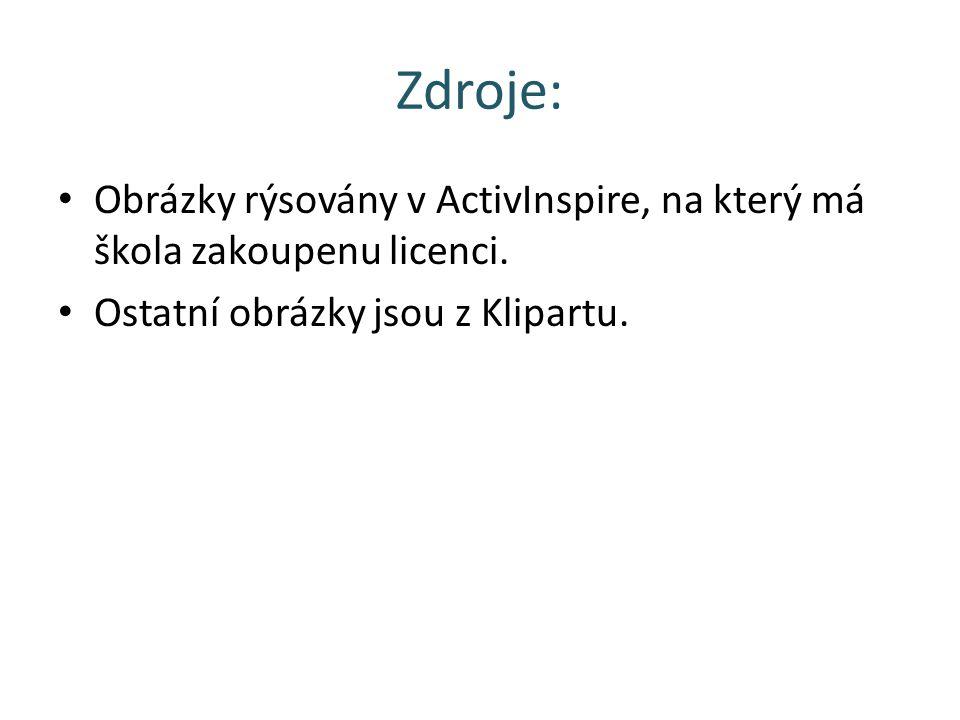 Zdroje: Obrázky rýsovány v ActivInspire, na který má škola zakoupenu licenci.