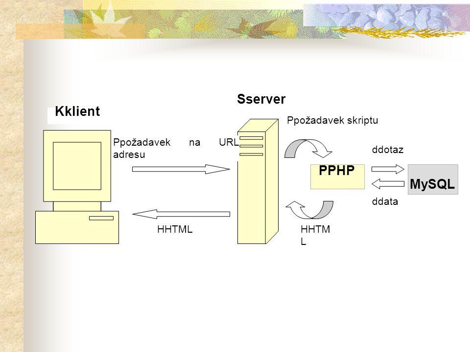 Potřebné softwarové vybavení Abychom mohli vyzkoušet práci se síťovými verzemi databázových systémů bez ohledu na používaný operační systém, budeme k tomu potřebovat: software webového serveru (např.