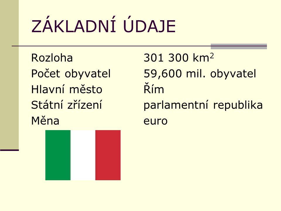 ZÁKLADNÍ ÚDAJE Rozloha301 300 km 2 Počet obyvatel59,600 mil. obyvatel Hlavní městoŘím Státní zřízeníparlamentní republika Měnaeuro