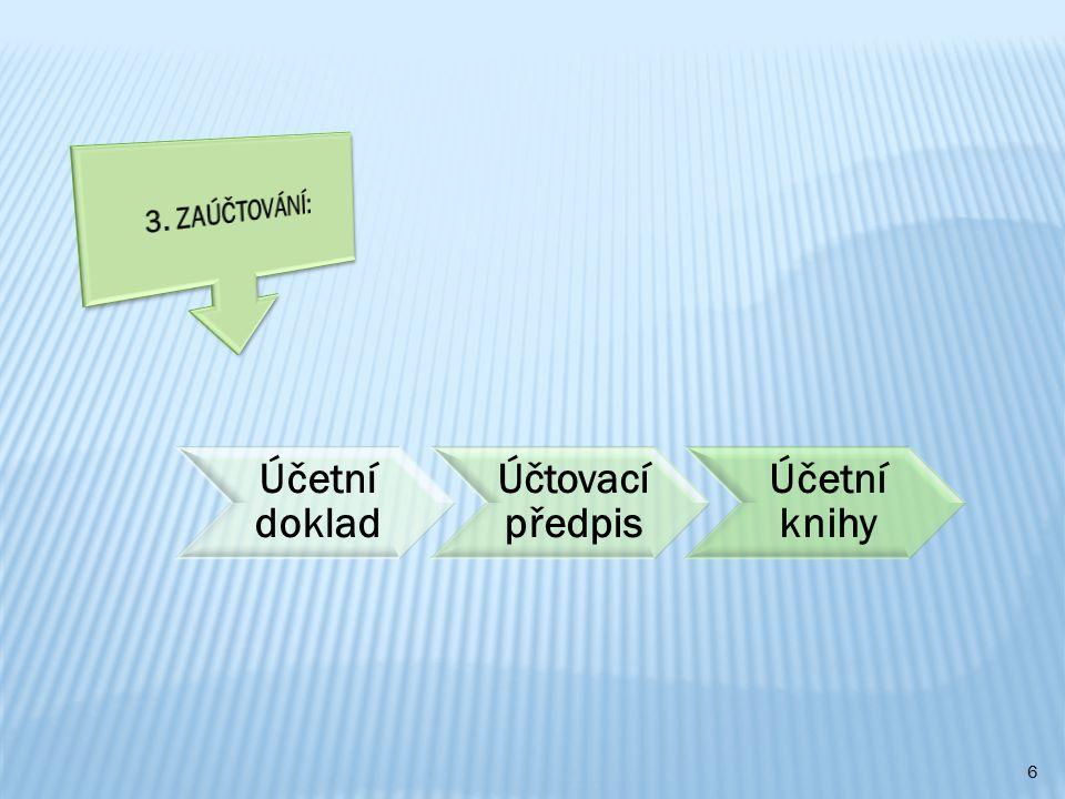 7 a)Založení účetních dokladů do příručního archivu.