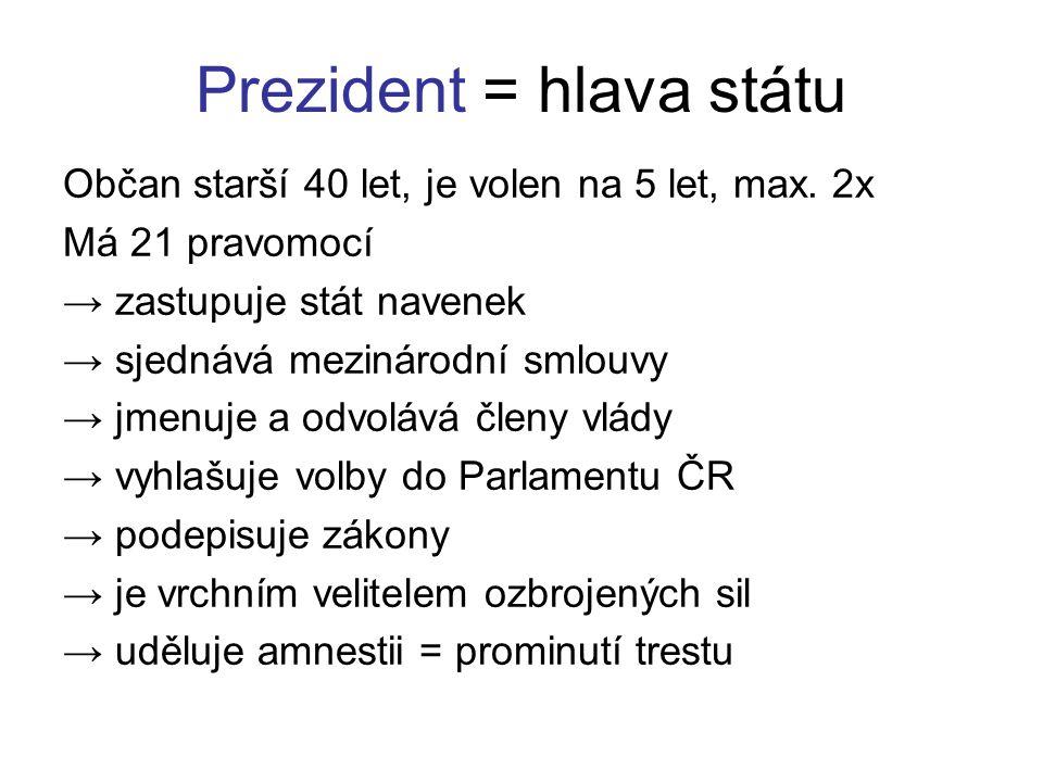Prezident = hlava státu Občan starší 40 let, je volen na 5 let, max. 2x Má 21 pravomocí → zastupuje stát navenek → sjednává mezinárodní smlouvy → jmen