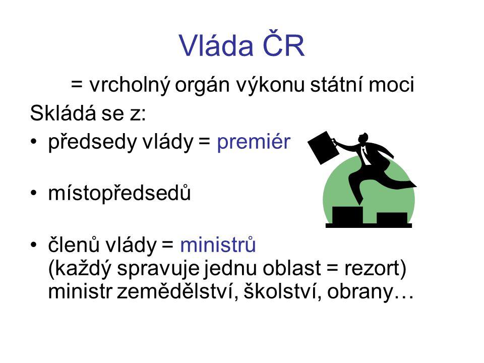 Vláda ČR = vrcholný orgán výkonu státní moci Skládá se z: předsedy vlády = premiér místopředsedů členů vlády = ministrů (každý spravuje jednu oblast =