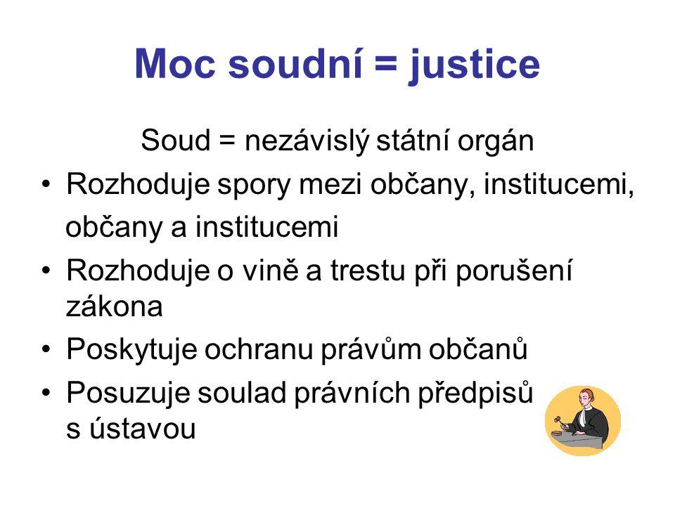 Moc soudní = justice Soud = nezávislý státní orgán Rozhoduje spory mezi občany, institucemi, občany a institucemi Rozhoduje o vině a trestu při poruše