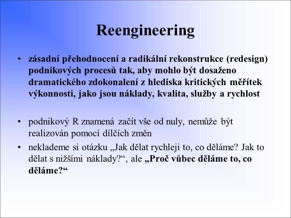 """Reengineering zásadní přehodnocení a radikální rekonstrukce (redesign) podnikových procesů tak, aby mohlo být dosaženo dramatického zdokonalení z hlediska kritických měřítek výkonnosti, jako jsou náklady, kvalita, služby a rychlost podnikový R znamená začít vše od nuly, nemůže být realizován pomocí dílčích změn neklademe si otázku """"Jak dělat rychleji to, co děláme."""