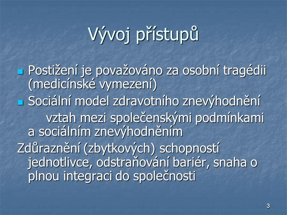3 Vývoj přístupů Postižení je považováno za osobní tragédii (medicínské vymezení) Postižení je považováno za osobní tragédii (medicínské vymezení) Sociální model zdravotního znevýhodnění Sociální model zdravotního znevýhodnění vztah mezi společenskými podmínkami a sociálním znevýhodněním Zdůraznění (zbytkových) schopností jednotlivce, odstraňování bariér, snaha o plnou integraci do společnosti
