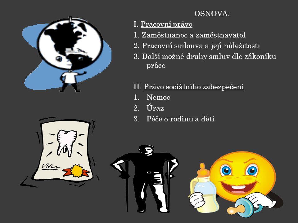 Prameny pracovního práva : Zákoník práce, z.č.