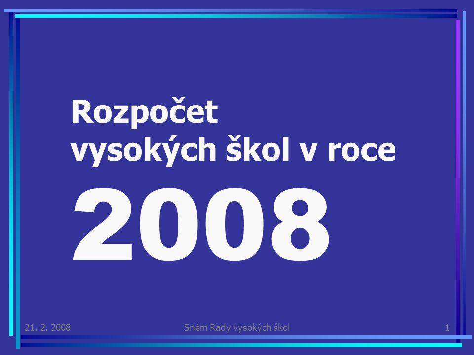 21.2. 2008Sněm Rady vysokých škol2 Časová řada ROZPOČTU mil.
