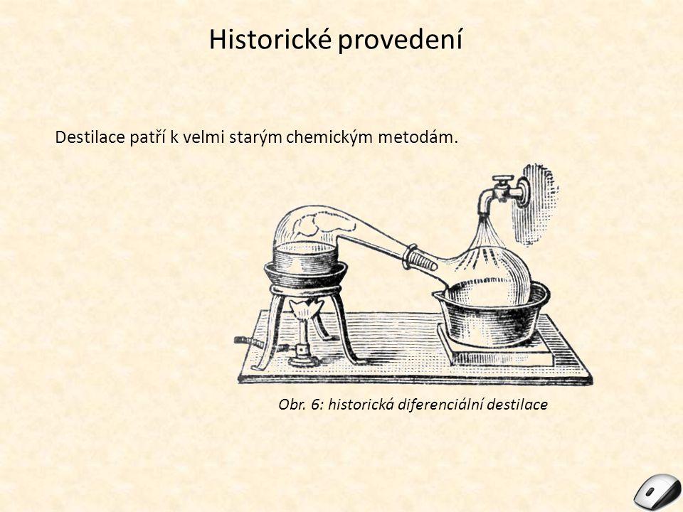 Historické provedení Destilace patří k velmi starým chemickým metodám. Obr. 6: historická diferenciální destilace