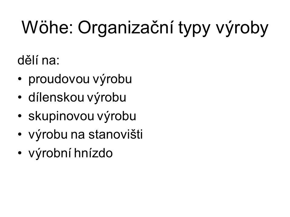 Wöhe: Organizační typy výroby dělí na: proudovou výrobu dílenskou výrobu skupinovou výrobu výrobu na stanovišti výrobní hnízdo