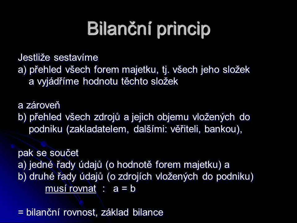 Bilanční princip Jestliže sestavíme a) přehled všech forem majetku, tj. všech jeho složek a vyjádříme hodnotu těchto složek a vyjádříme hodnotu těchto