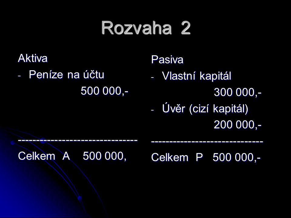 Rozvaha 2 Aktiva - Peníze na účtu 500 000,- 500 000,--------------------------------- Celkem A 500 000, Pasiva - Vlastní kapitál 300 000,- 300 000,- -