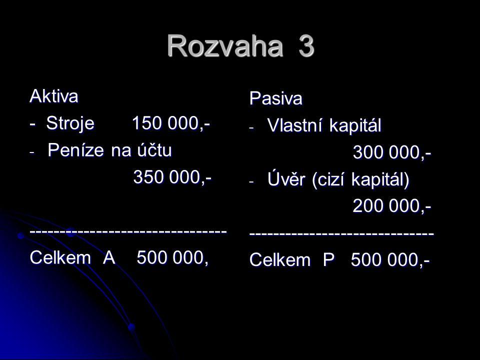 Rozvaha 3 Aktiva - Stroje 150 000,- - Peníze na účtu 350 000,- 350 000,--------------------------------- Celkem A 500 000, Pasiva - Vlastní kapitál 30