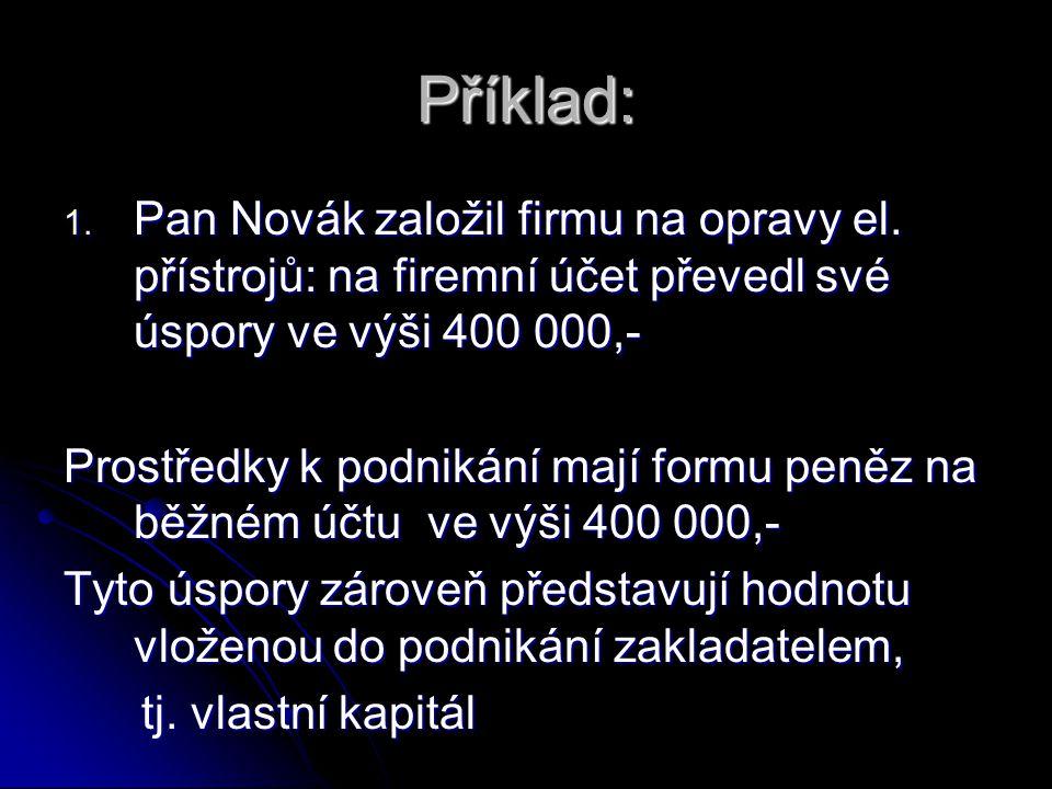 Příklad: 1. Pan Novák založil firmu na opravy el. přístrojů: na firemní účet převedl své úspory ve výši 400 000,- Prostředky k podnikání mají formu pe