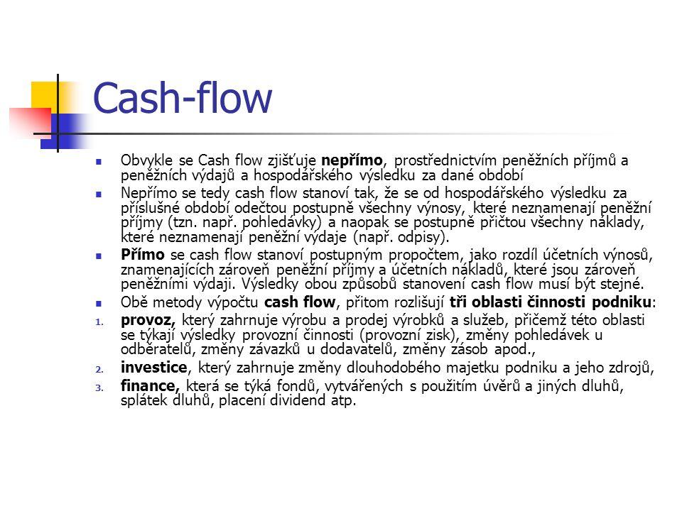 Cash-flow Obvykle se Cash flow zjišťuje nepřímo, prostřednictvím peněžních příjmů a peněžních výdajů a hospodářského výsledku za dané období Nepřímo s