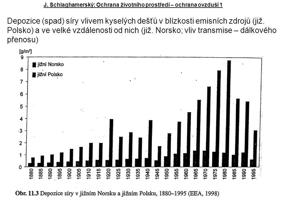Depozice (spad) síry vlivem kyselých dešťů v blízkosti emisních zdrojů (již. Polsko) a ve velké vzdálenosti od nich (již. Norsko; vliv transmise – dál
