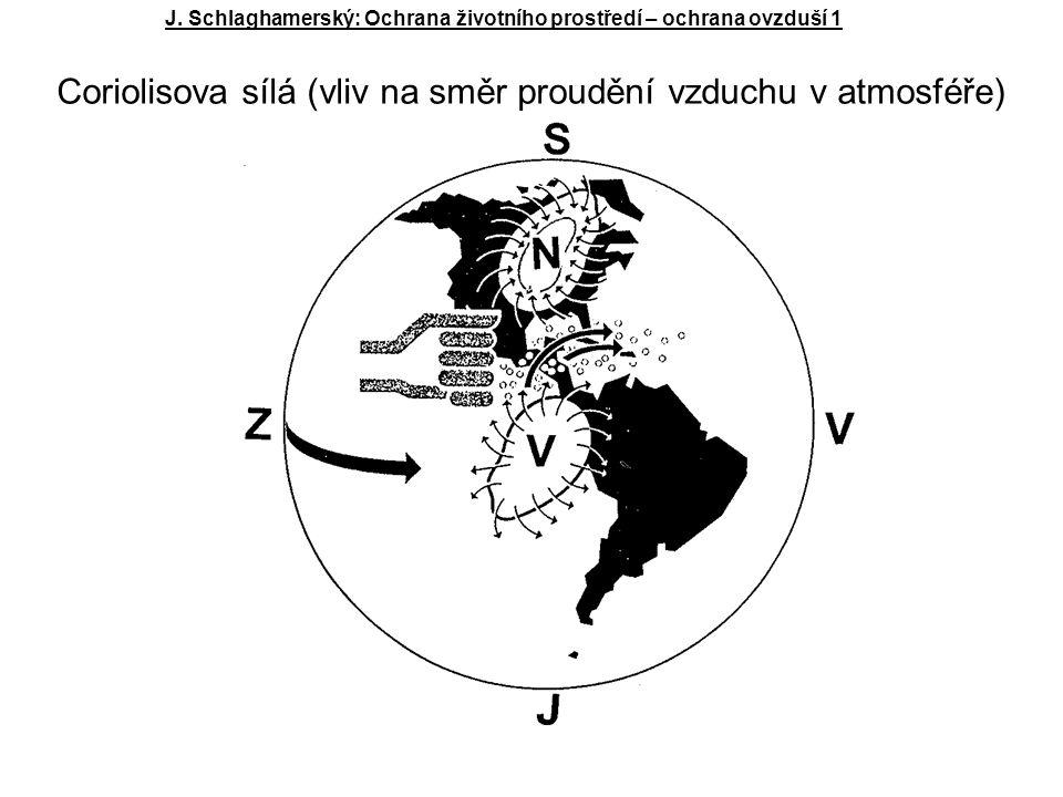 Coriolisova sílá (vliv na směr proudění vzduchu v atmosféře) J. Schlaghamerský: Ochrana životního prostředí – ochrana ovzduší 1