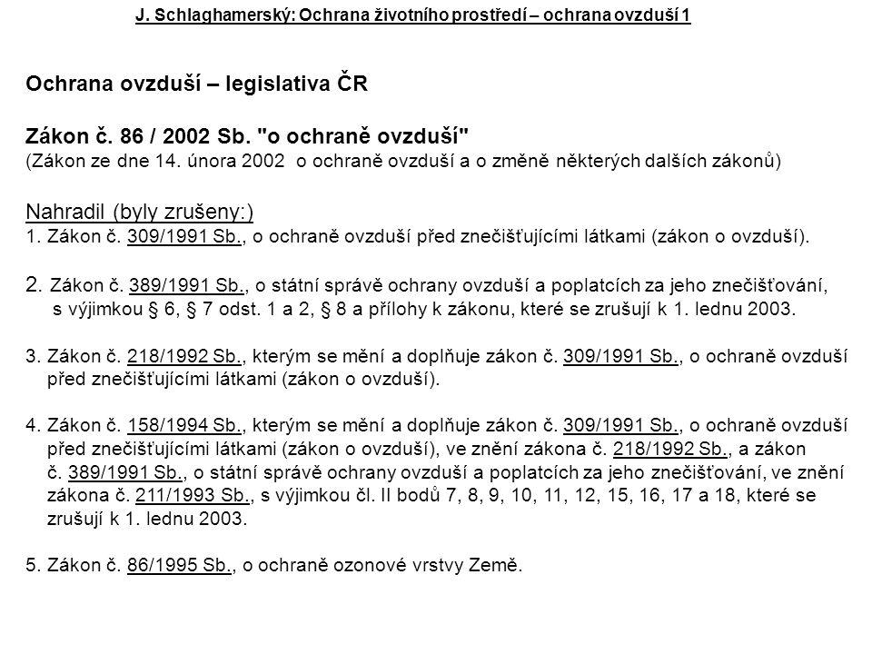 Ochrana ovzduší – legislativa ČR Zákon č. 86 / 2002 Sb.