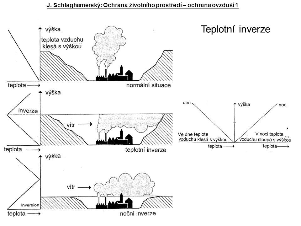 Teplotní inverze J. Schlaghamerský: Ochrana životního prostředí – ochrana ovzduší 1