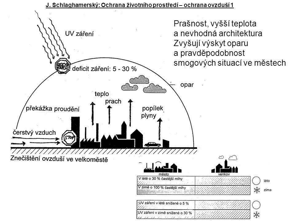 Prašnost, vyšší teplota a nevhodná architektura Zvyšují výskyt oparu a pravděpodobnost smogových situací ve městech