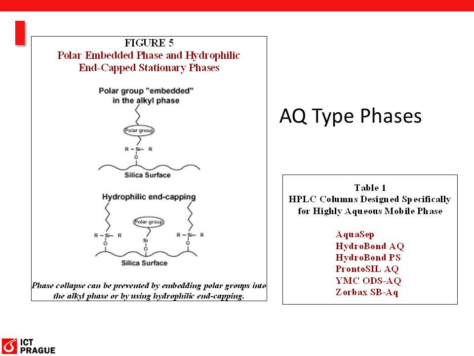AQ Type Phases