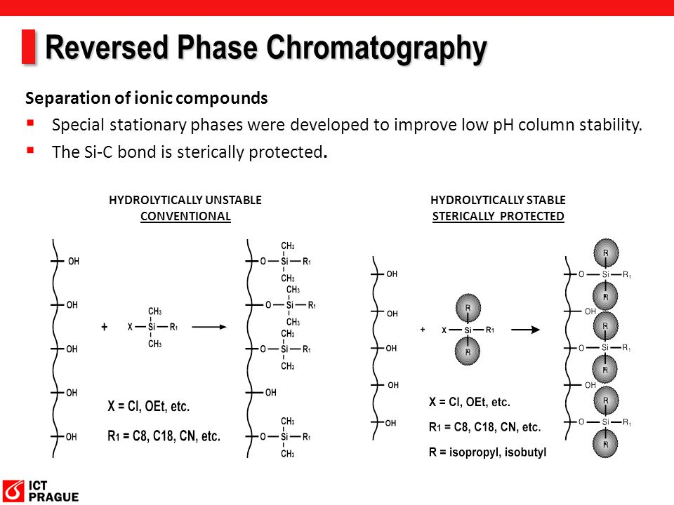 Reversed Phase Chromatography Separation of ionic compounds  Special stationary phases were developed to improve low pH column stability.  The Si-C