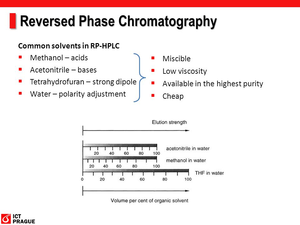 Reversed Phase Chromatography Stationary phases  C18 modified silica is the most common stationary phase, providing high retention (other phases are C8, phenyl, CN, diol, NH2 – providing lower retention and alternative selectivity).
