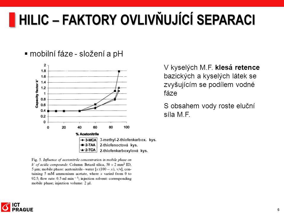 6  mobilní fáze - složení a pH 3-methyl-2-thiofenkarbox. kys. 2-thiofenoctová kys. 2-thiofenkarboxylová kys. V kyselých M.F. klesá retence bazických