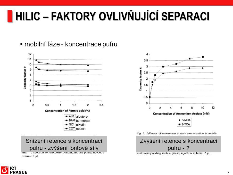 9  mobilní fáze - koncentrace pufru albuteron bamethan nikotin cotinin Snížení retence s koncentrací pufru - zvýšení iontové síly Zvýšení retence s k