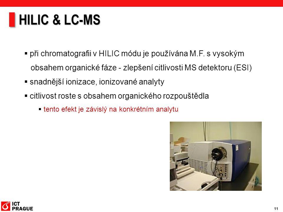 11  při chromatografii v HILIC módu je používána M.F. s vysokým obsahem organické fáze - zlepšení citlivosti MS detektoru (ESI)  snadnější ionizace,