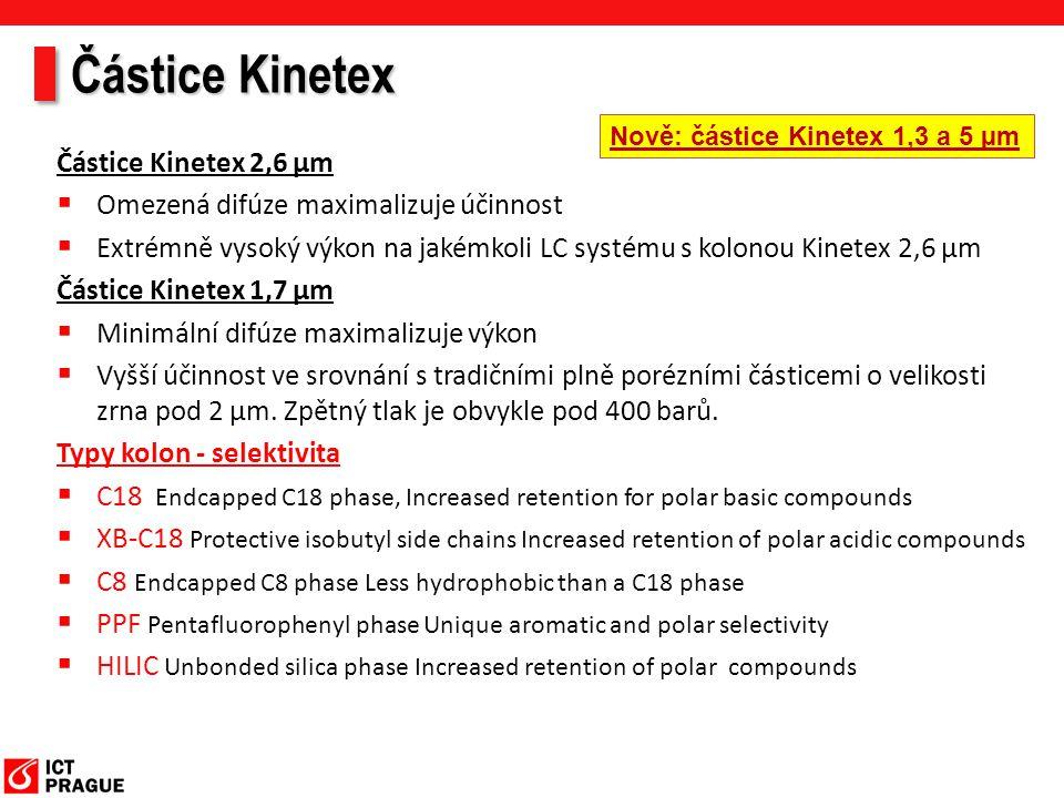 Částice Kinetex Částice Kinetex 2,6 µm  Omezená difúze maximalizuje účinnost  Extrémně vysoký výkon na jakémkoli LC systému s kolonou Kinetex 2,6 µm