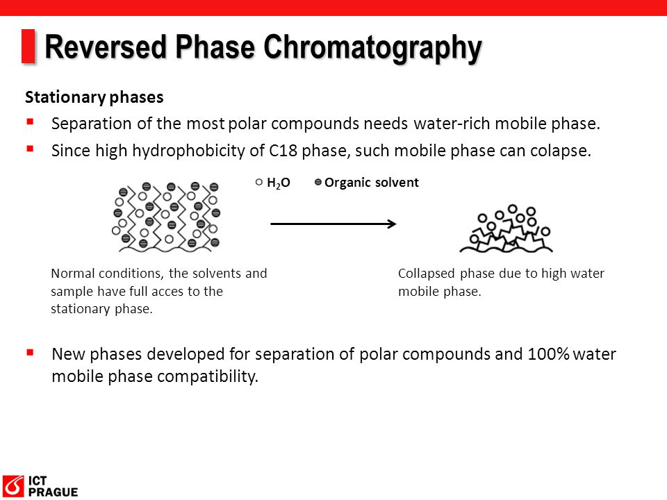 Reversed Phase Chromatography Stationary phases  Separation of the most polar compounds needs water-rich mobile phase.  Since high hydrophobicity of
