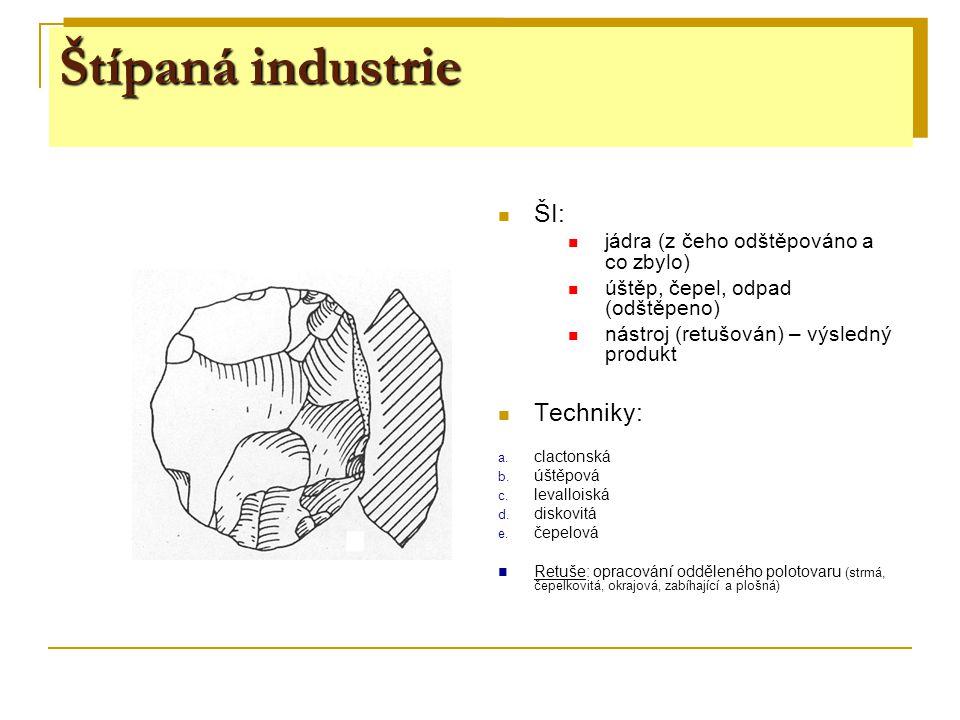 Štípaná industrie ŠI: jádra (z čeho odštěpováno a co zbylo) úštěp, čepel, odpad (odštěpeno) nástroj (retušován) – výsledný produkt Techniky: a. clacto