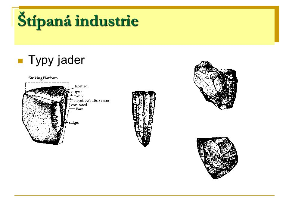 Typy jader Štípaná industrie