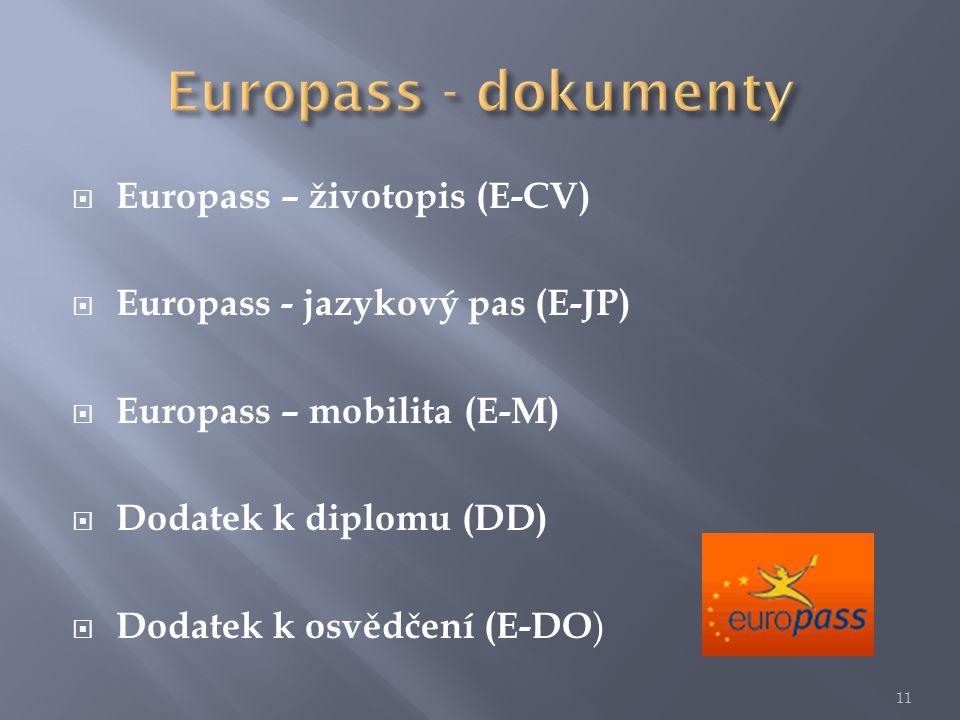  Europass – životopis (E-CV)  Europass - jazykový pas (E-JP)  Europass – mobilita (E-M)  Dodatek k diplomu (DD)  Dodatek k osvědčení (E-DO ) 11