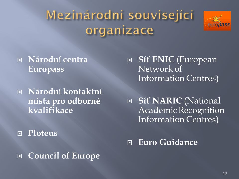  Národní centra Europass  Národní kontaktní místa pro odborné kvalifikace  Ploteus  Council of Europe  Síť ENIC (European Network of Information Centres)  Síť NARIC (National Academic Recognition Information Centres)  Euro Guidance 12