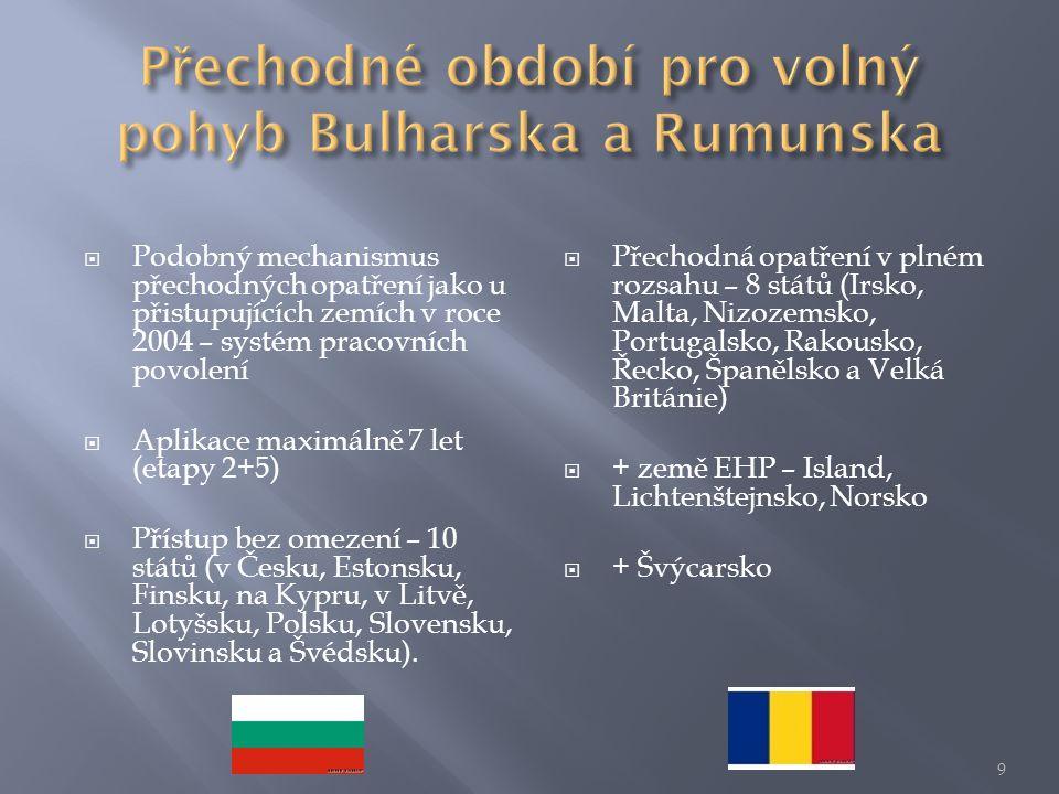 Podobný mechanismus přechodných opatření jako u přistupujících zemích v roce 2004 – systém pracovních povolení  Aplikace maximálně 7 let (etapy 2+5)  Přístup bez omezení – 10 států (v Česku, Estonsku, Finsku, na Kypru, v Litvě, Lotyšsku, Polsku, Slovensku, Slovinsku a Švédsku).