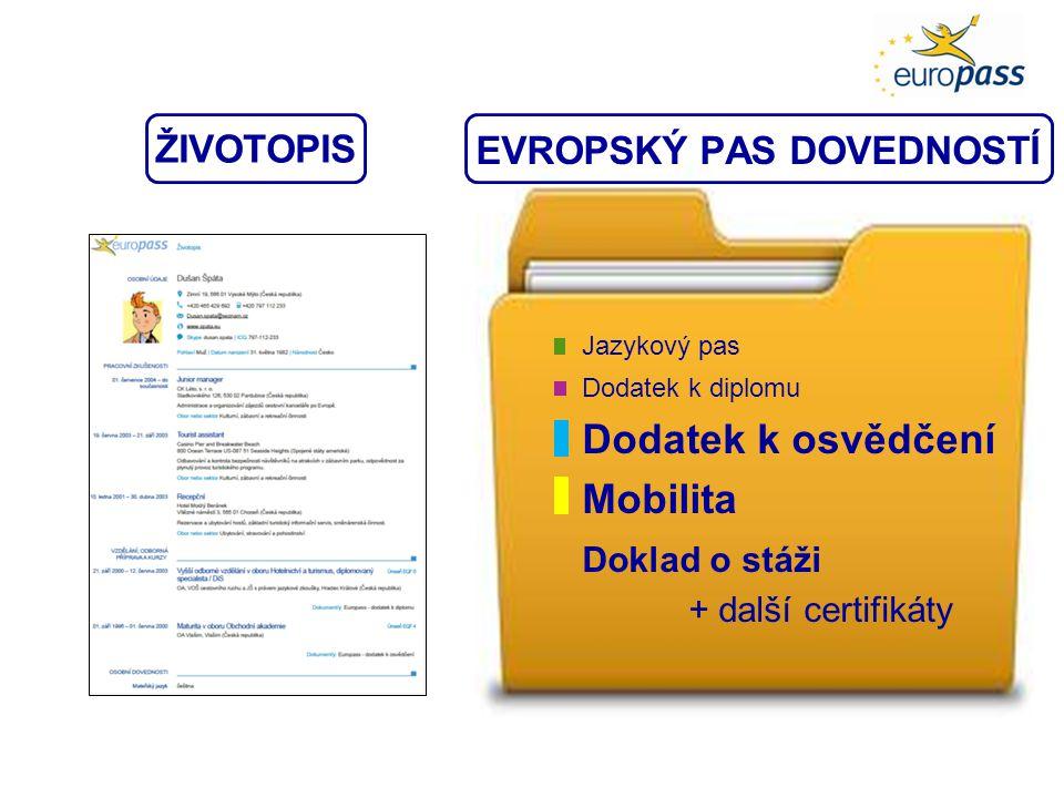 EVROPSKÝ PAS DOVEDNOSTÍ Jazykový pas Dodatek k diplomu Dodatek k osvědčení Mobilita Doklad o stáži + další certifikáty ŽIVOTOPIS