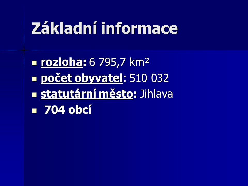 Základní informace rozloha: 6 795,7 km² rozloha: 6 795,7 km² počet obyvatel: 510 032 počet obyvatel: 510 032 statutární město: Jihlava statutární měst