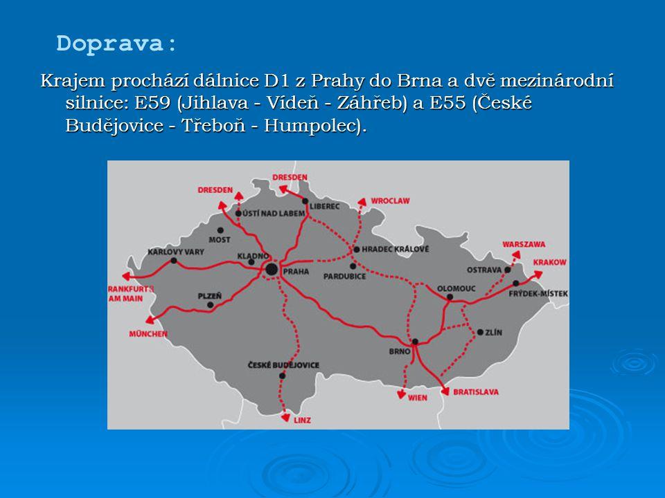 Krajem prochází dálnice D1 z Prahy do Brna a dvě mezinárodní silnice: E59 (Jihlava - Vídeň - Záhřeb) a E55 (České Budějovice - Třeboň - Humpolec).