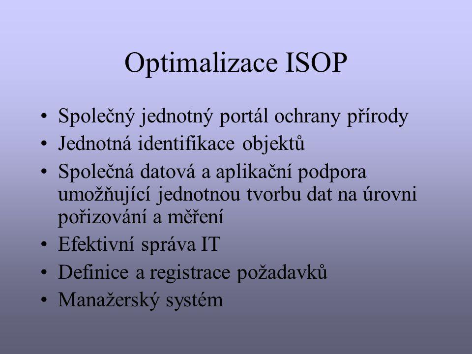 Optimalizace ISOP Společný jednotný portál ochrany přírody Jednotná identifikace objektů Společná datová a aplikační podpora umožňující jednotnou tvorbu dat na úrovni pořizování a měření Efektivní správa IT Definice a registrace požadavků Manažerský systém
