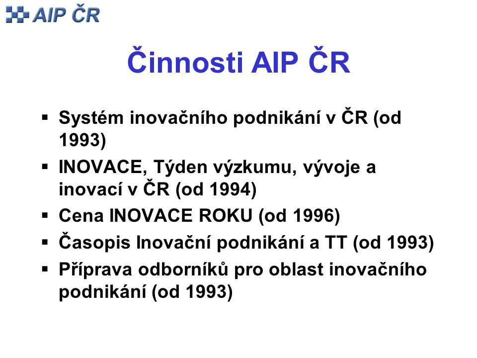 Činnosti AIP ČR  Systém inovačního podnikání v ČR (od 1993)  INOVACE, Týden výzkumu, vývoje a inovací v ČR (od 1994)  Cena INOVACE ROKU (od 1996) 