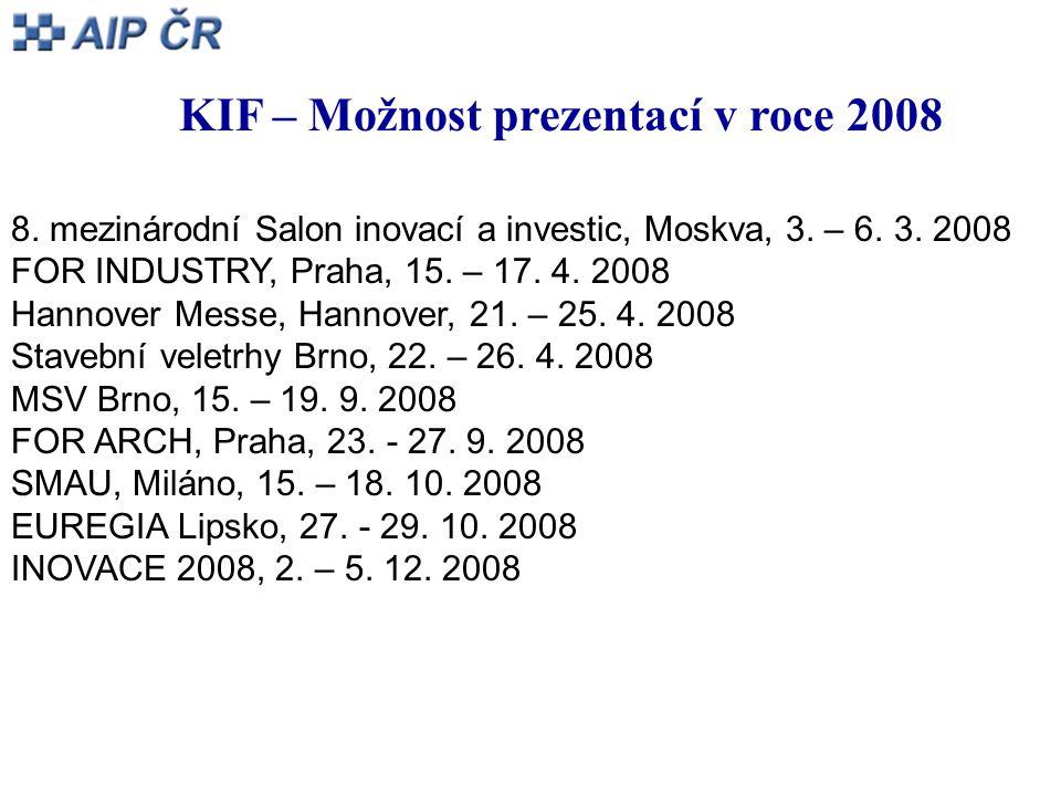 8. mezinárodní Salon inovací a investic, Moskva, 3. – 6. 3. 2008 FOR INDUSTRY, Praha, 15. – 17. 4. 2008 Hannover Messe, Hannover, 21. – 25. 4. 2008 St