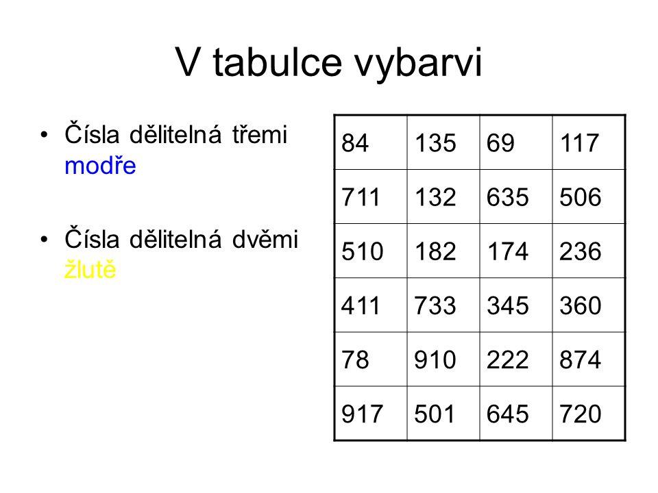 V tabulce vybarvi Čísla dělitelná třemi modře Čísla dělitelná dvěmi žlutě 8413569117 711132635506 510182174236 411733345360 78910222874 917501645720