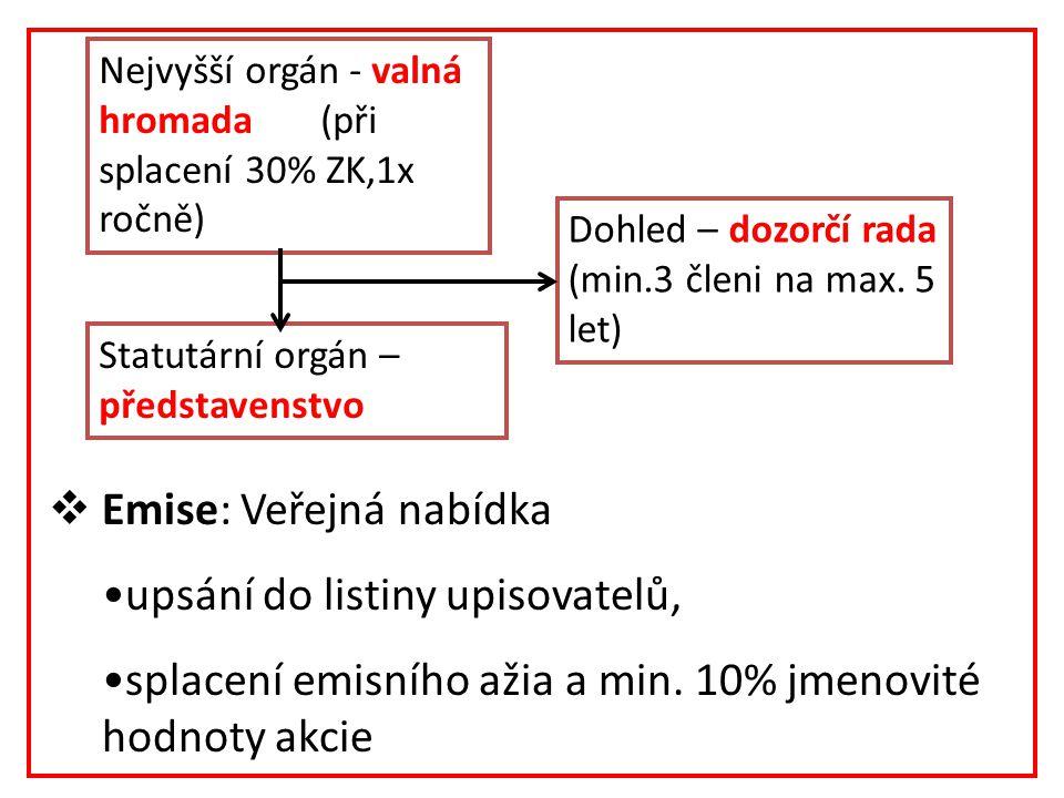 Nejvyšší orgán - valná hromada (při splacení 30% ZK,1x ročně) Statutární orgán – představenstvo Dohled – dozorčí rada (min.3 členi na max.