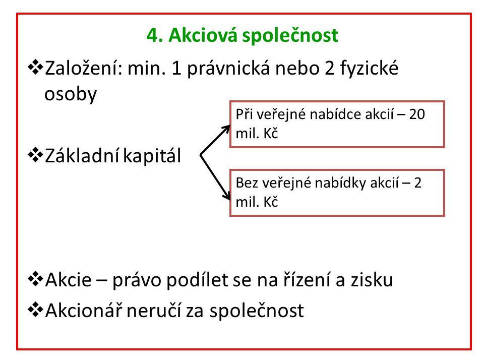 4. Akciová společnost  Založení: min.