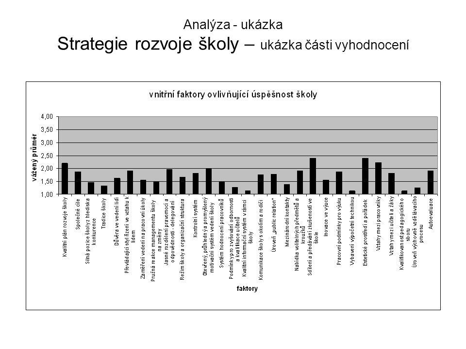 Analýza - ukázka Strategie rozvoje školy – ukázka části vyhodnocení