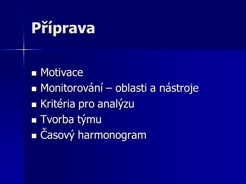 Příprava Motivace Motivace Monitorování – oblasti a nástroje Monitorování – oblasti a nástroje Kritéria pro analýzu Kritéria pro analýzu Tvorba týmu Tvorba týmu Časový harmonogram Časový harmonogram
