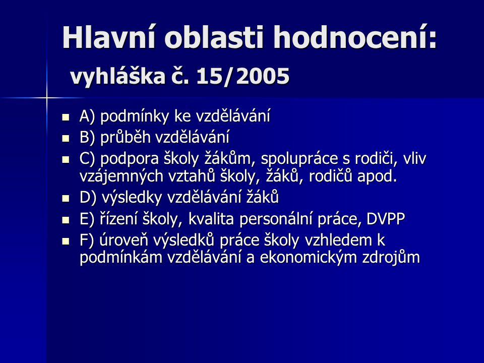 Hlavní oblasti hodnocení: vyhláška č.