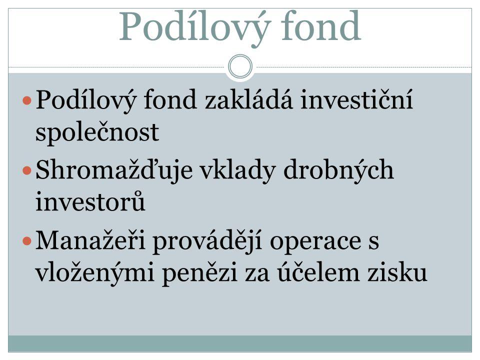 Podílový fond Podílový fond zakládá investiční společnost Shromažďuje vklady drobných investorů Manažeři provádějí operace s vloženými penězi za účelem zisku